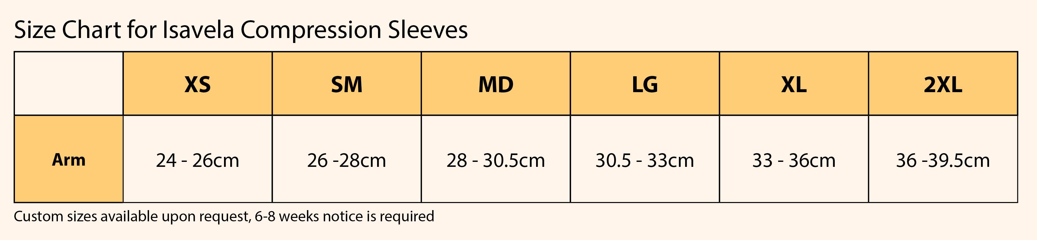 Isavela Sleeves Chart